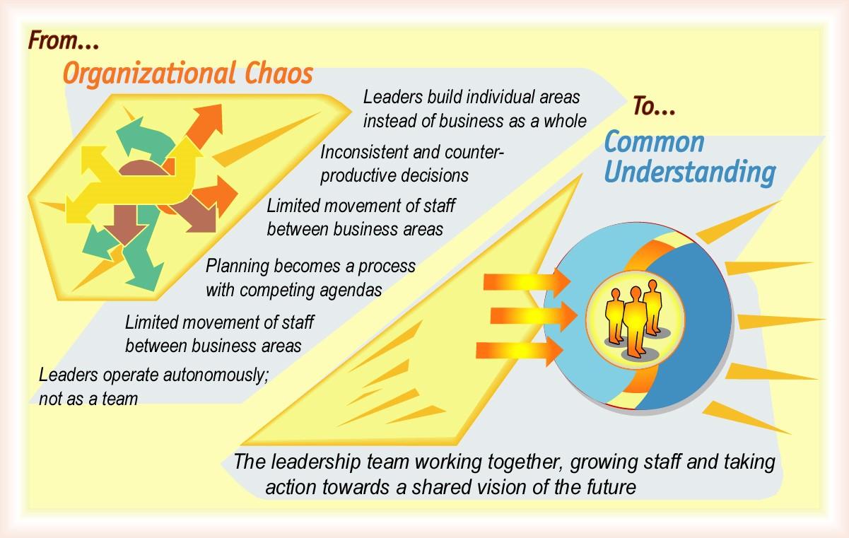 common understanding img1